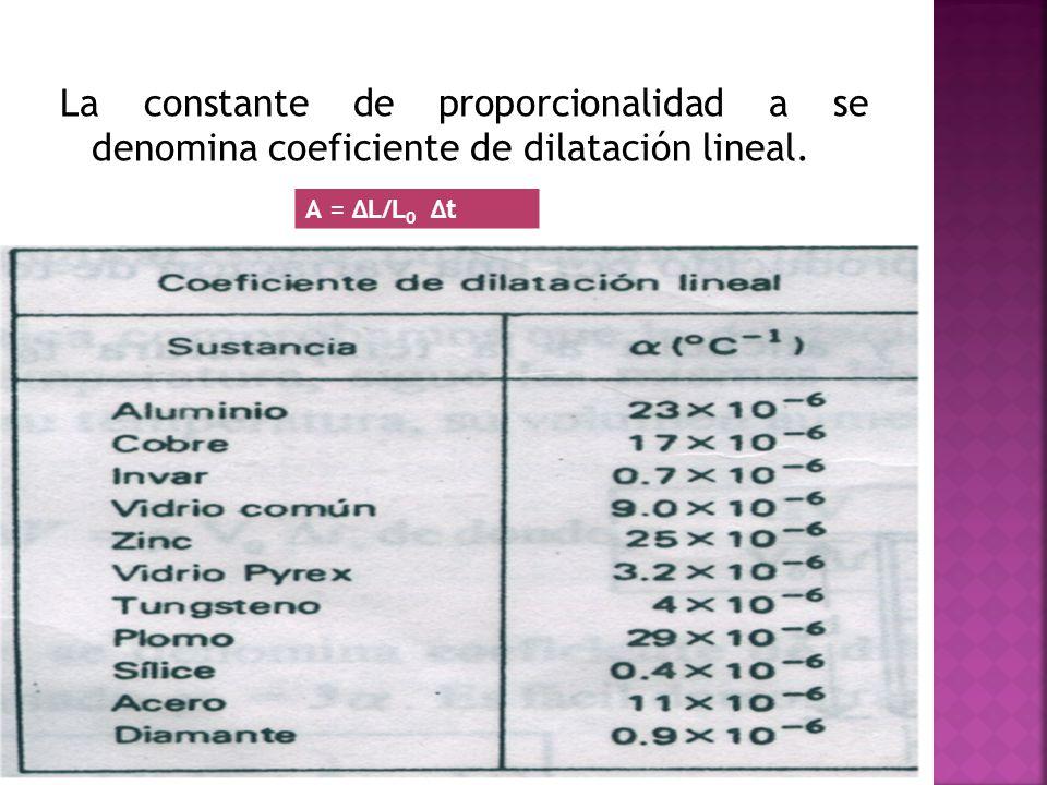 La constante de proporcionalidad a se denomina coeficiente de dilatación lineal. Α = L/L 0 t