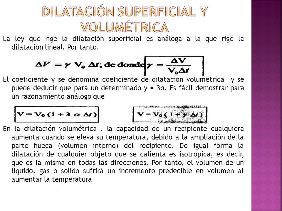 La ley que rige la dilatación superficial es análoga a la que rige la dilatación lineal. Por tanto. El coeficiente γ se denomina coeficiente de dilata