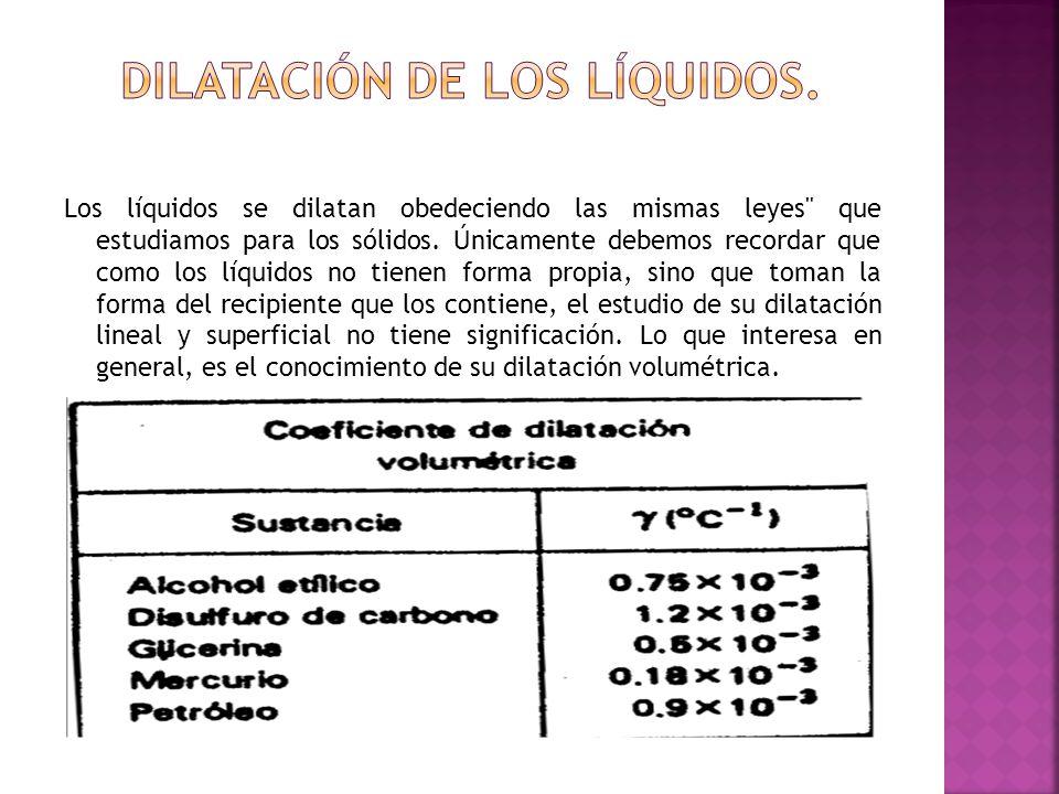 Los líquidos se dilatan obedeciendo las mismas leyes