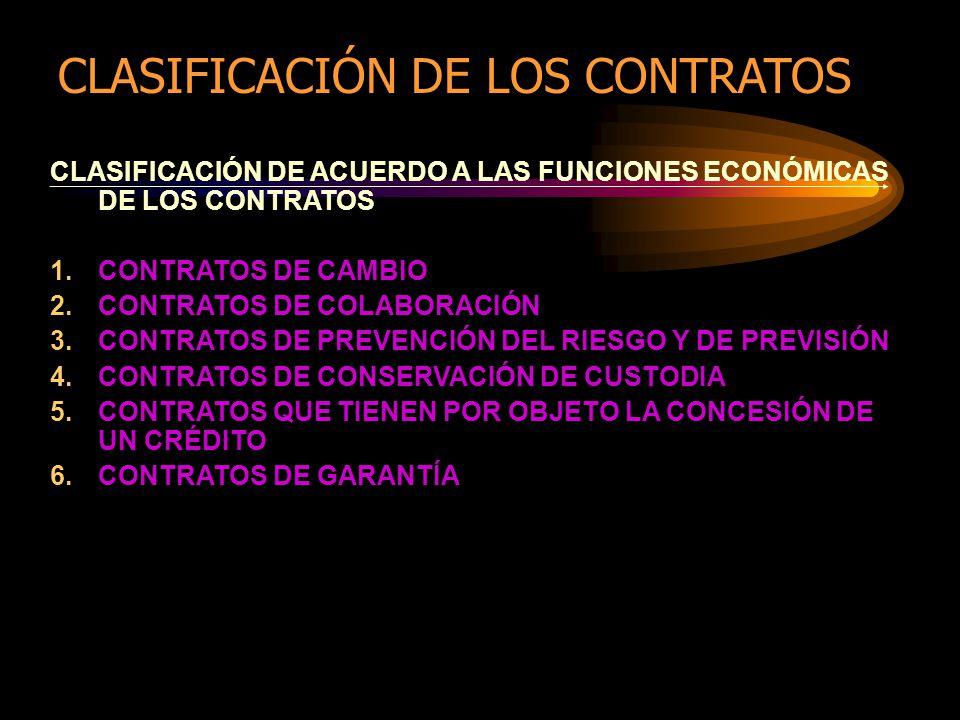 CLASIFICACIÓN DE ACUERDO A LAS FUNCIONES ECONÓMICAS DE LOS CONTRATOS 1.CONTRATOS DE CAMBIO 2.CONTRATOS DE COLABORACIÓN 3.CONTRATOS DE PREVENCIÓN DEL RIESGO Y DE PREVISIÓN 4.CONTRATOS DE CONSERVACIÓN DE CUSTODIA 5.CONTRATOS QUE TIENEN POR OBJETO LA CONCESIÓN DE UN CRÉDITO 6.CONTRATOS DE GARANTÍA CLASIFICACIÓN DE LOS CONTRATOS