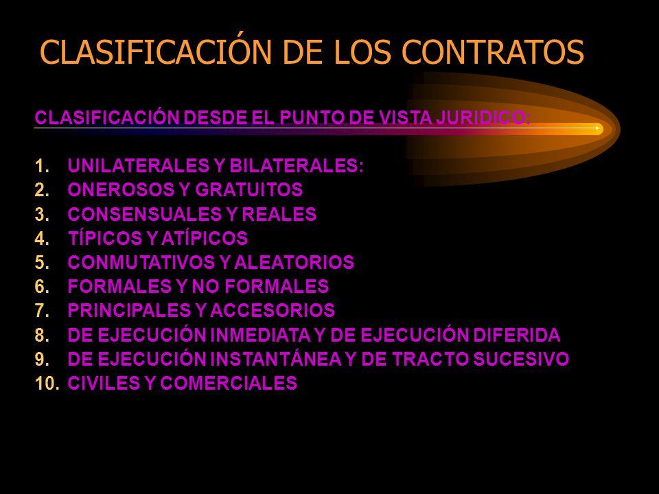 CLASIFICACIÓN DESDE EL PUNTO DE VISTA JURIDICO: 1.UNILATERALES Y BILATERALES: 2.ONEROSOS Y GRATUITOS 3.CONSENSUALES Y REALES 4.TÍPICOS Y ATÍPICOS 5.CONMUTATIVOS Y ALEATORIOS 6.FORMALES Y NO FORMALES 7.PRINCIPALES Y ACCESORIOS 8.DE EJECUCIÓN INMEDIATA Y DE EJECUCIÓN DIFERIDA 9.DE EJECUCIÓN INSTANTÁNEA Y DE TRACTO SUCESIVO 10.CIVILES Y COMERCIALES CLASIFICACIÓN DE LOS CONTRATOS