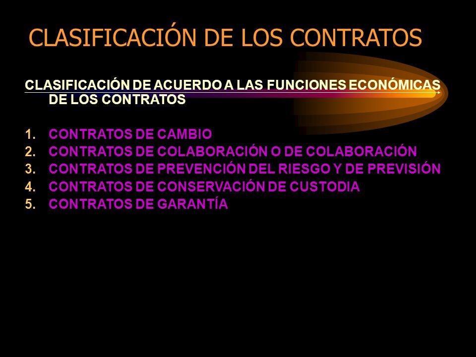 CLASIFICACIÓN DE ACUERDO A LAS FUNCIONES ECONÓMICAS DE LOS CONTRATOS 1.CONTRATOS DE CAMBIO 2.CONTRATOS DE COLABORACIÓN O DE COLABORACIÓN 3.CONTRATOS DE PREVENCIÓN DEL RIESGO Y DE PREVISIÓN 4.CONTRATOS DE CONSERVACIÓN DE CUSTODIA 5.CONTRATOS DE GARANTÍA CLASIFICACIÓN DE LOS CONTRATOS