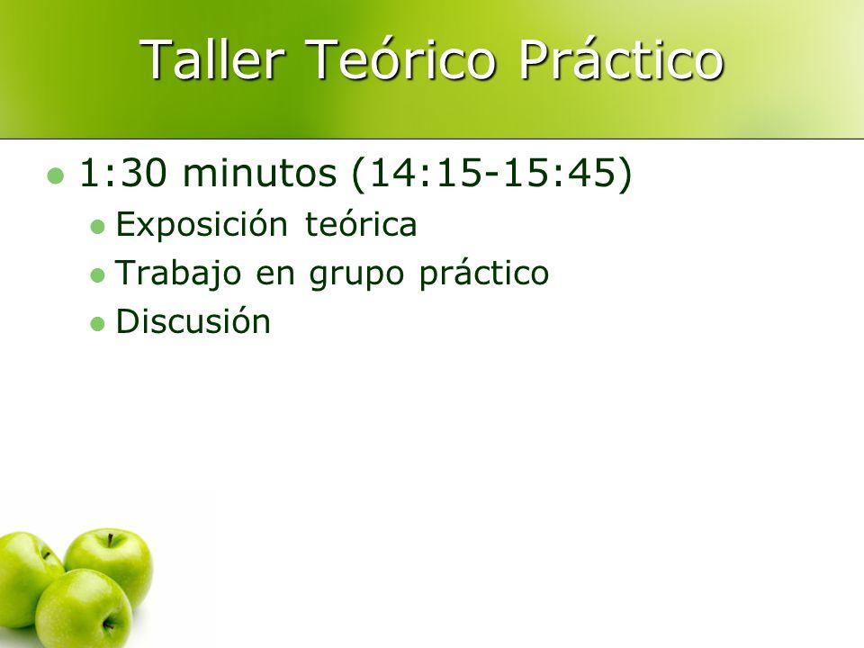 Taller Teórico Práctico 1:30 minutos (14:15-15:45) Exposición teórica Trabajo en grupo práctico Discusión