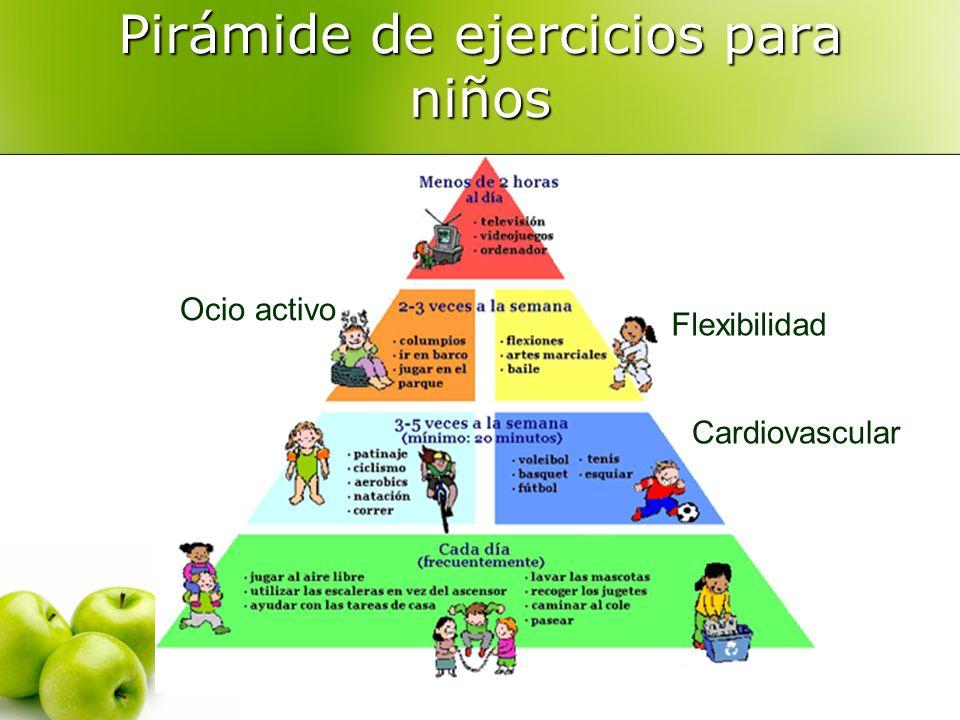Pirámide de ejercicios para niños Cardiovascular Flexibilidad Ocio activo