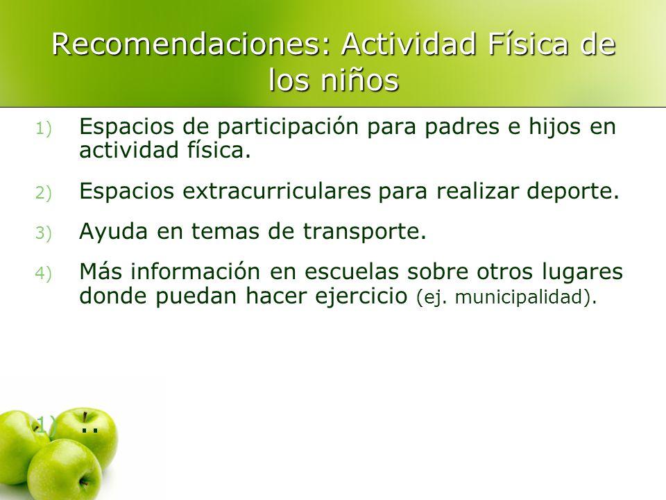 Recomendaciones: Actividad Física de los niños 1) Espacios de participación para padres e hijos en actividad física. 2) Espacios extracurriculares par