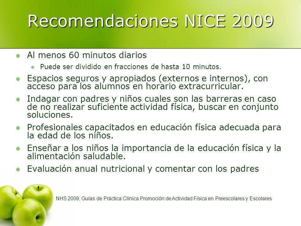Recomendaciones NICE 2009 Al menos 60 minutos diarios Puede ser dividido en fracciones de hasta 10 minutos. Espacios seguros y apropiados (externos e