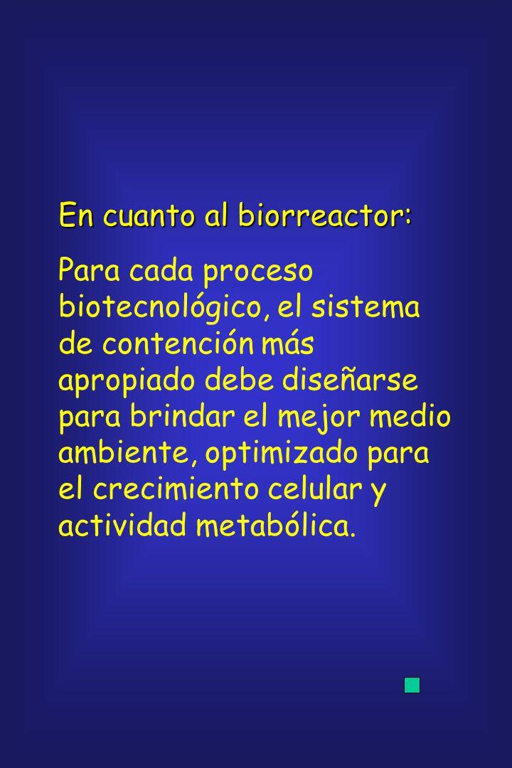DEFINICION OPERATIVA: Contenedor en el que se mantiene un medio ambiente favorable para la operación de un proceso biológico deseado.Contenedor en el