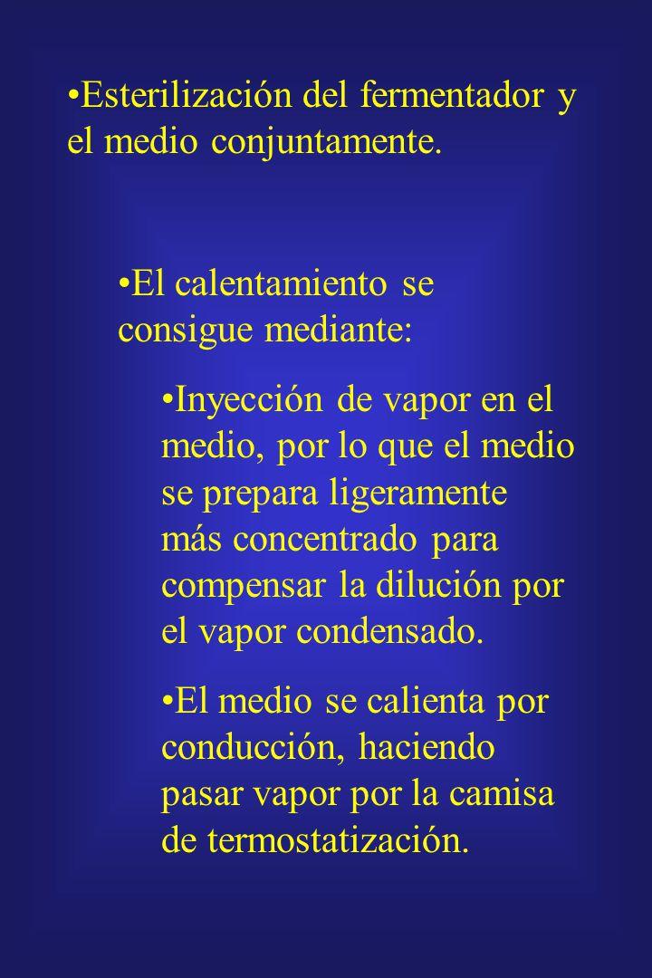 Esterilización de fermentadores. Esterilización: En el laboratorio, el método estándar de esterilización es el calor: 120ºC de calor húmedo durante 15