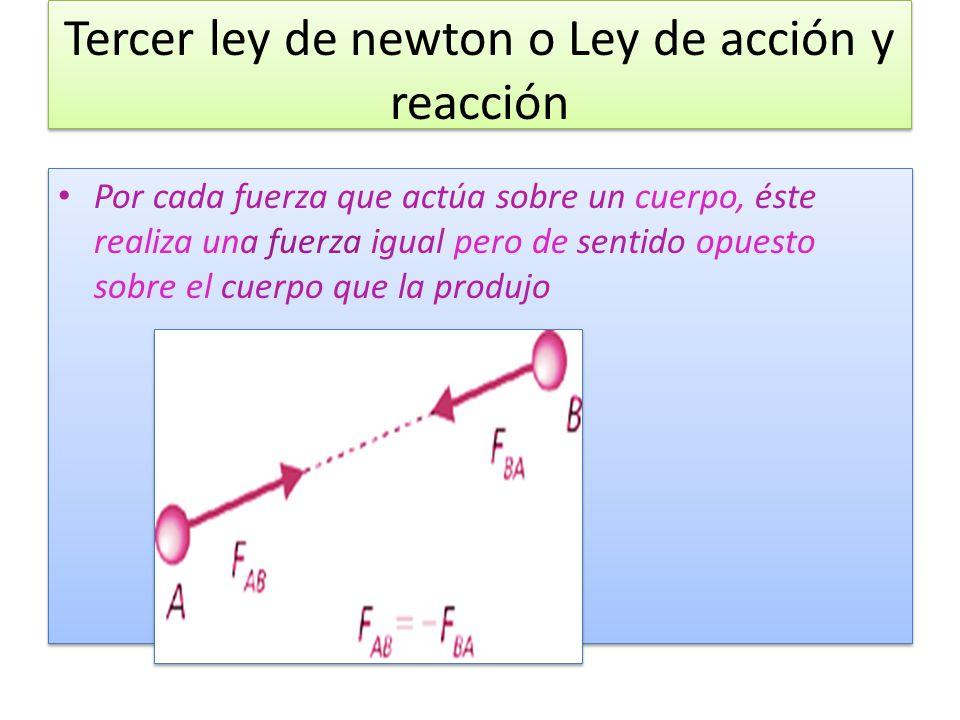 Tercer ley de newton o Ley de acción y reacción Por cada fuerza que actúa sobre un cuerpo, éste realiza una fuerza igual pero de sentido opuesto sobre