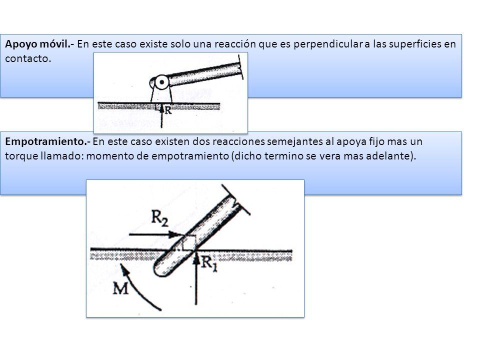 Apoyo móvil.- En este caso existe solo una reacción que es perpendicular a las superficies en contacto. Empotramiento.- En este caso existen dos reacc