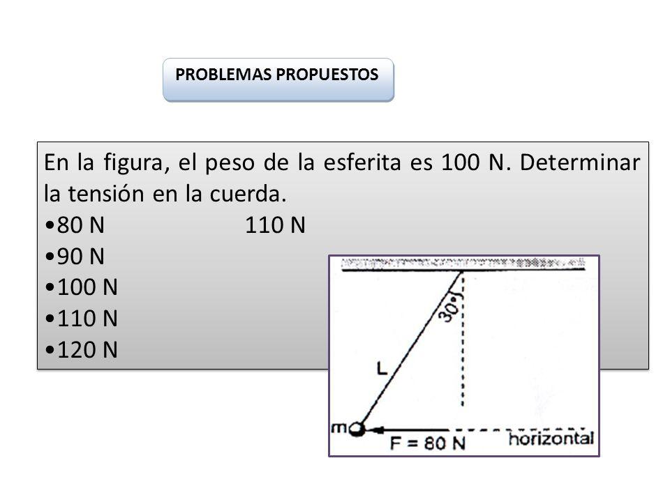 PROBLEMAS PROPUESTOS En la figura, el peso de la esferita es 100 N. Determinar la tensión en la cuerda. 80 N110 N 90 N 100 N 110 N 120 N En la figura,