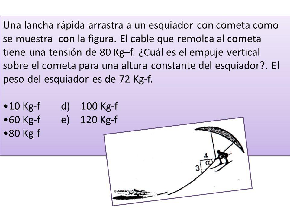 Una lancha rápida arrastra a un esquiador con cometa como se muestra con la figura. El cable que remolca al cometa tiene una tensión de 80 Kg–f. ¿Cuál