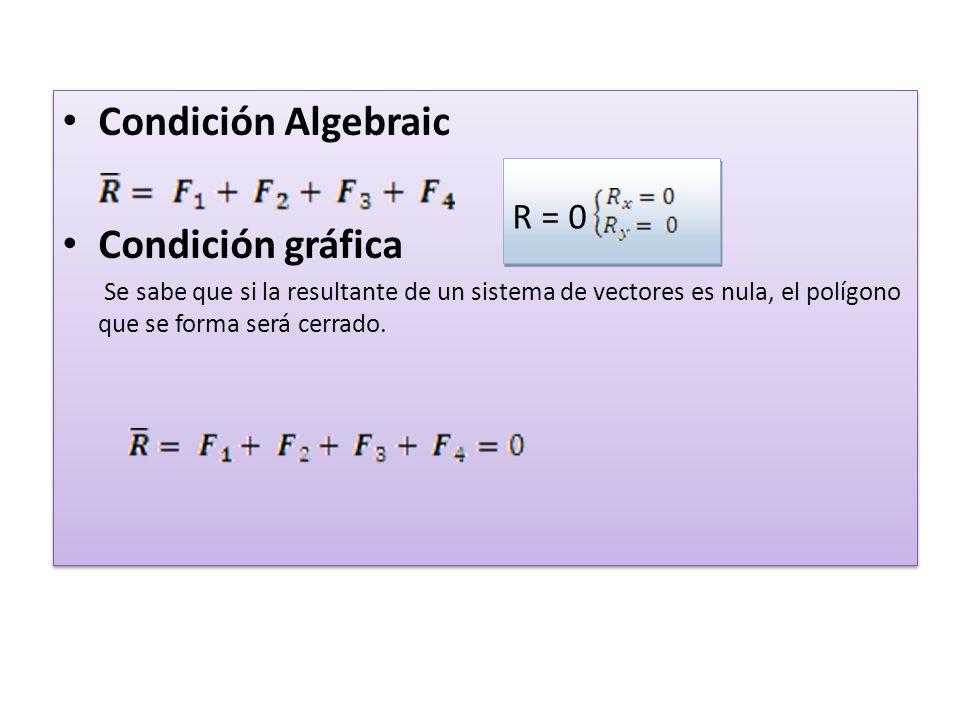 Condición Algebraic Condición gráfica Se sabe que si la resultante de un sistema de vectores es nula, el polígono que se forma será cerrado. Condición
