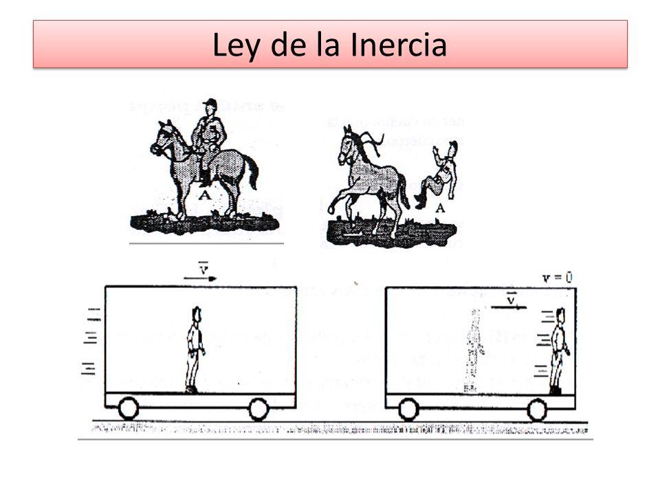 Ley de la Inercia
