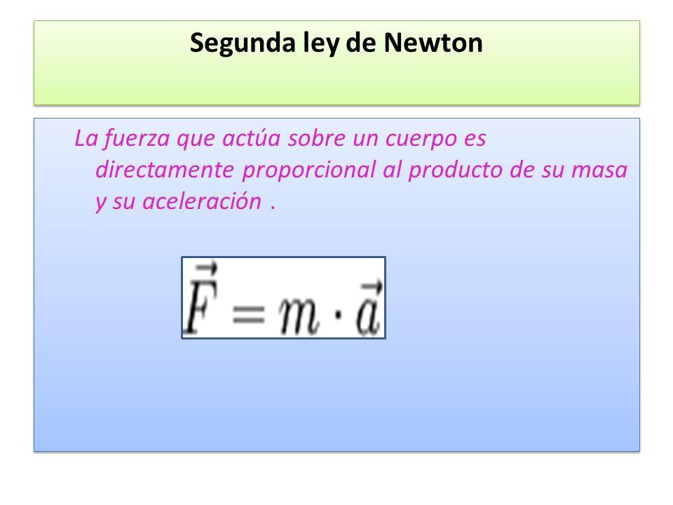 Tercer ley de newton o Ley de acción y reacción Por cada fuerza que actúa sobre un cuerpo, éste realiza una fuerza igual pero de sentido opuesto sobre el cuerpo que la produjo