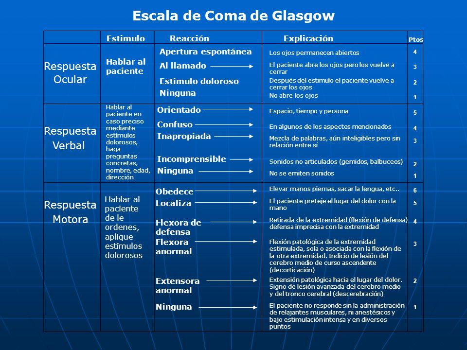 Escala de Coma de Glasgow ReacciónExplicación Ptos Estimulo Respuesta Ocular Apertura espontánea Al llamado Estimulo doloroso Ninguna 4 3 2 1 Respuest