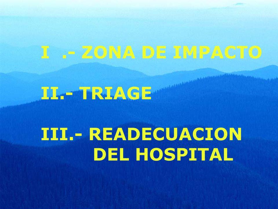 I.- ZONA DE IMPACTO II.- TRIAGE III.- READECUACION DEL HOSPITAL
