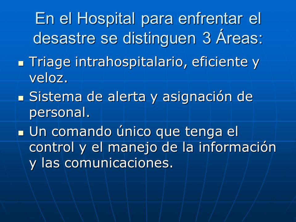 En el Hospital para enfrentar el desastre se distinguen 3 Áreas: Triage intrahospitalario, eficiente y veloz. Triage intrahospitalario, eficiente y ve