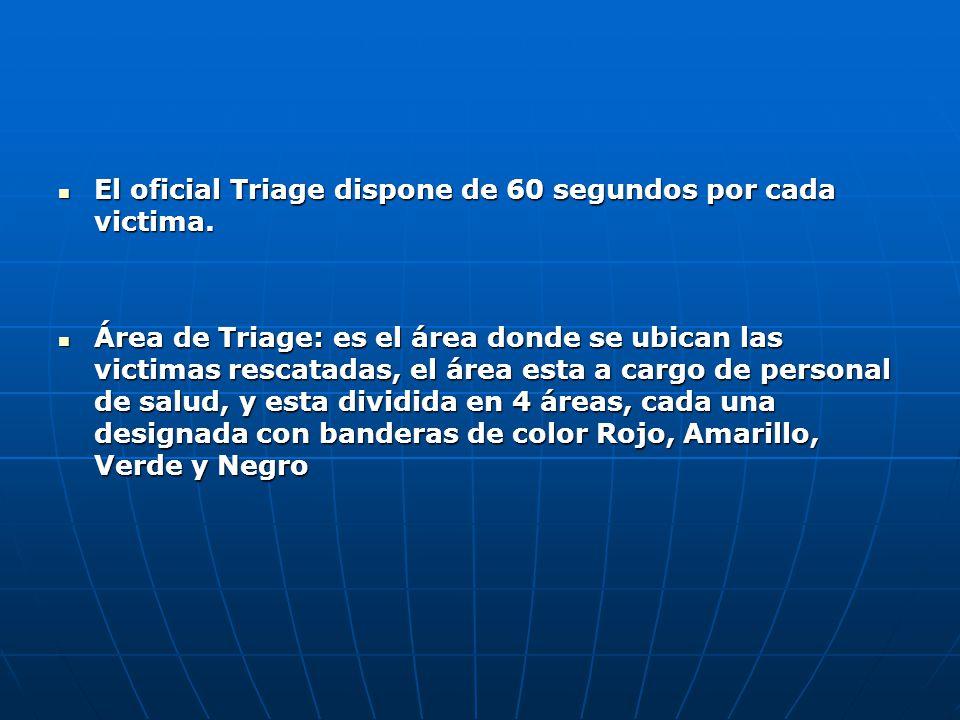 El oficial Triage dispone de 60 segundos por cada victima. El oficial Triage dispone de 60 segundos por cada victima. Área de Triage: es el área donde