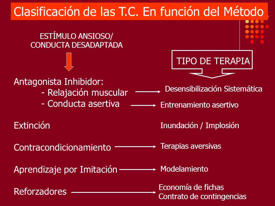 Clasificación de las T.C.