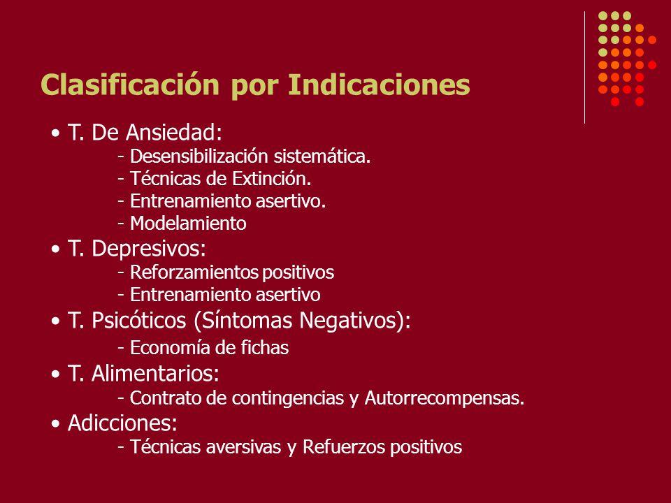 Clasificación por Indicaciones T.De Ansiedad: - Desensibilización sistemática.