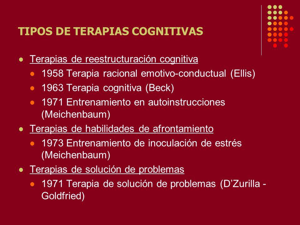 TIPOS DE TERAPIAS COGNITIVAS Terapias de reestructuración cognitiva 1958 Terapia racional emotivo-conductual (Ellis) 1963 Terapia cognitiva (Beck) 1971 Entrenamiento en autoinstrucciones (Meichenbaum) Terapias de habilidades de afrontamiento 1973 Entrenamiento de inoculación de estrés (Meichenbaum) Terapias de solución de problemas 1971 Terapia de solución de problemas (DZurilla - Goldfried)