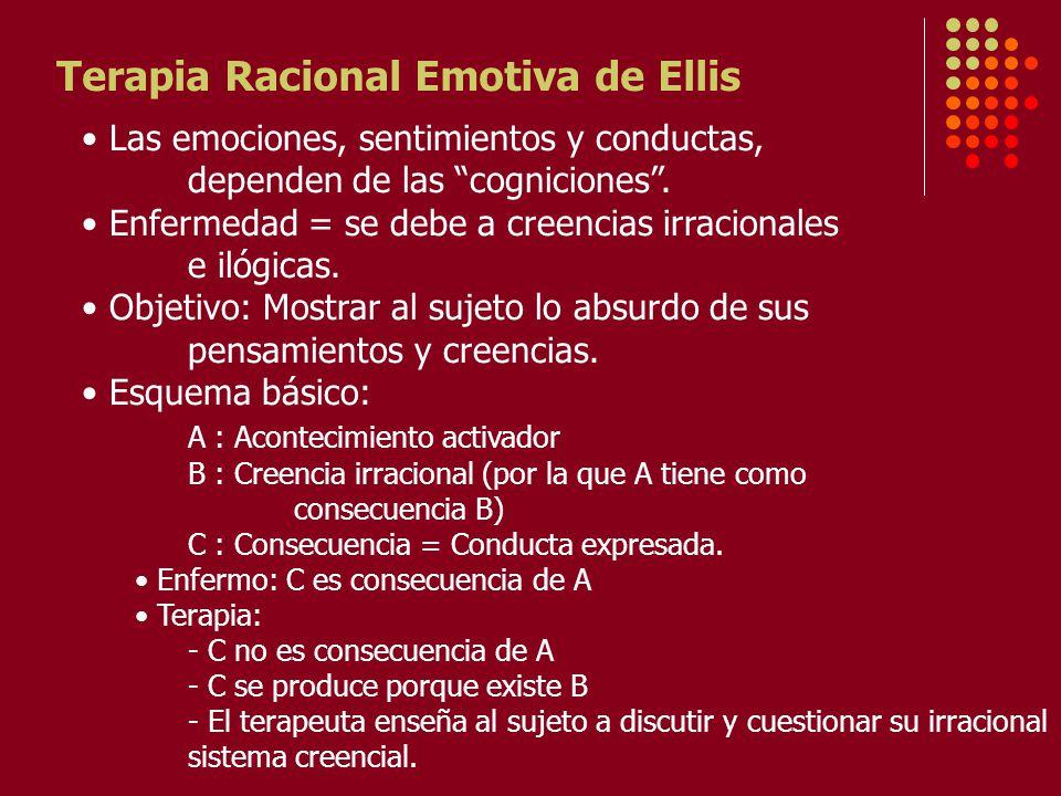 Terapia Racional Emotiva de Ellis Las emociones, sentimientos y conductas, dependen de las cogniciones.