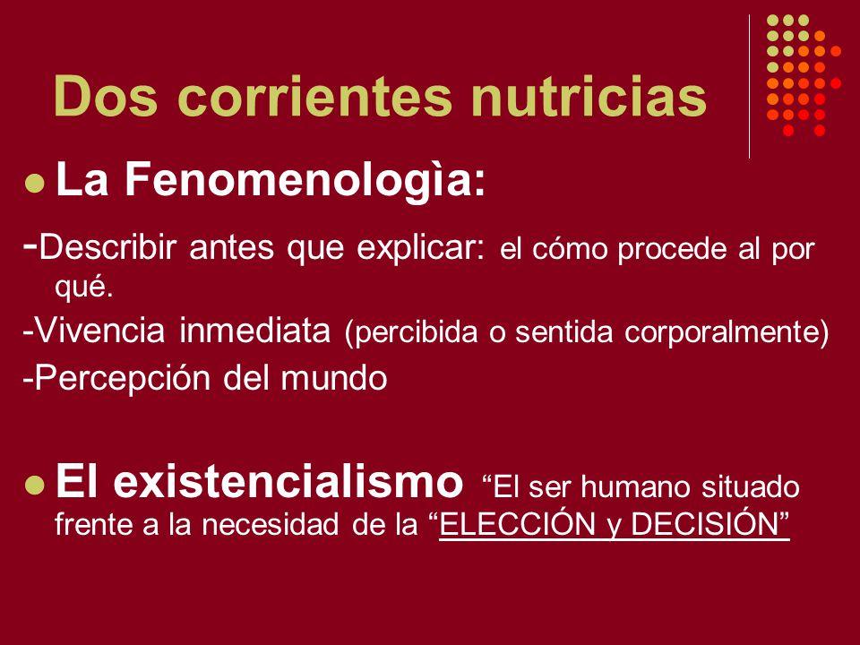Dos corrientes nutricias La Fenomenologìa: - Describir antes que explicar: el cómo procede al por qué.