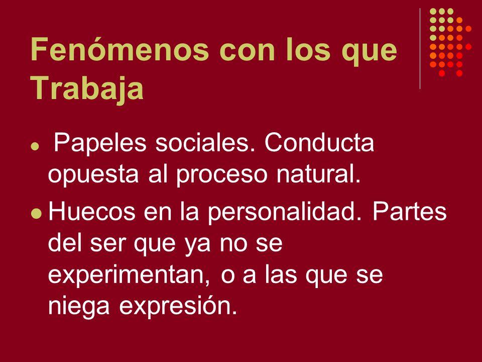 Fenómenos con los que Trabaja Papeles sociales.Conducta opuesta al proceso natural.