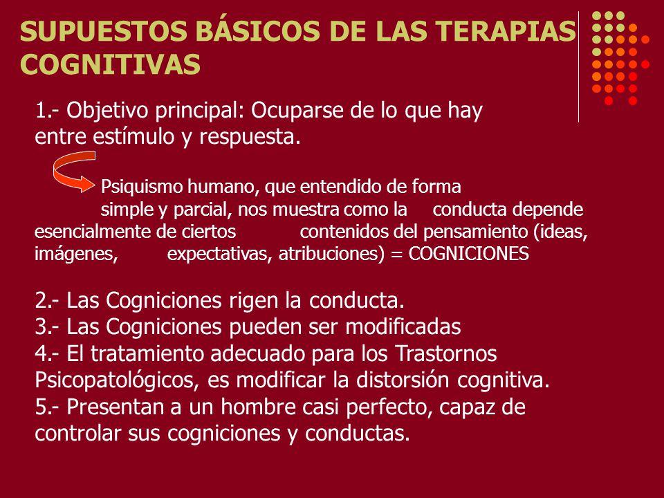 SUPUESTOS BÁSICOS DE LAS TERAPIAS COGNITIVAS 1.- Objetivo principal: Ocuparse de lo que hay entre estímulo y respuesta.