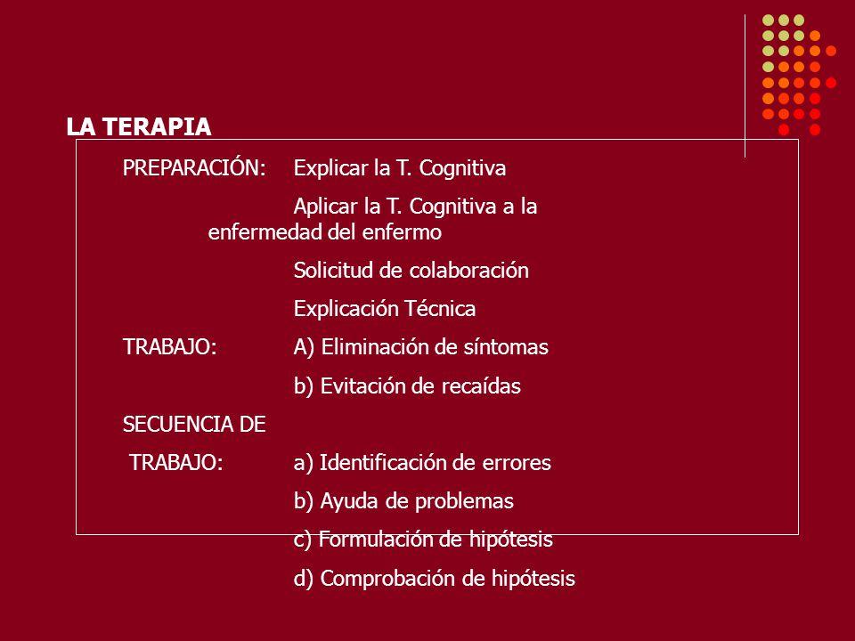 LA TERAPIA PREPARACIÓN: Explicar la T.Cognitiva Aplicar la T.