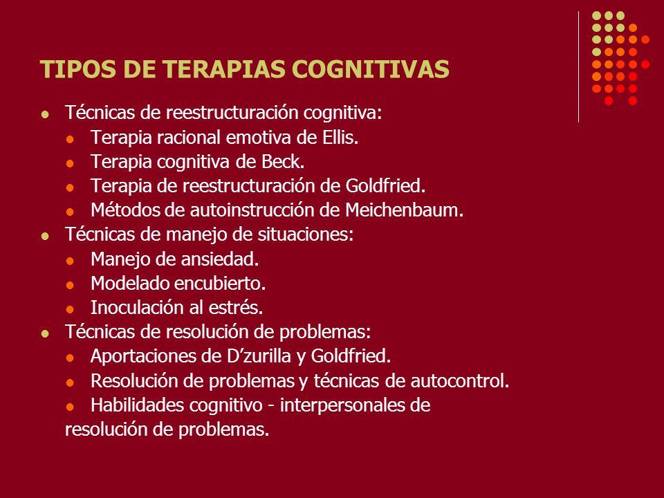 TIPOS DE TERAPIAS COGNITIVAS Técnicas de reestructuración cognitiva: Terapia racional emotiva de Ellis.