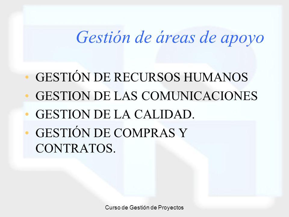 Curso de Gestión de Proyectos Gestión de áreas de apoyo GESTIÓN DE RECURSOS HUMANOS GESTION DE LAS COMUNICACIONES GESTION DE LA CALIDAD. GESTIÓN DE CO