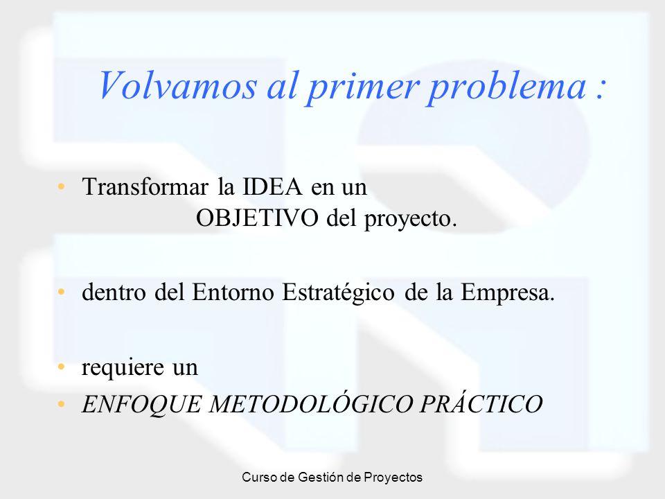 Curso de Gestión de Proyectos Volvamos al primer problema : Transformar la IDEA en un OBJETIVO del proyecto. dentro del Entorno Estratégico de la Empr