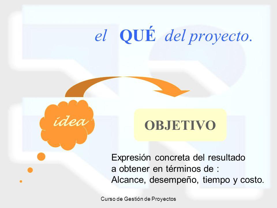 Curso de Gestión de Proyectos el QUÉ del proyecto. OBJETIVO idea Expresión concreta del resultado a obtener en términos de : Alcance, desempeño, tiemp