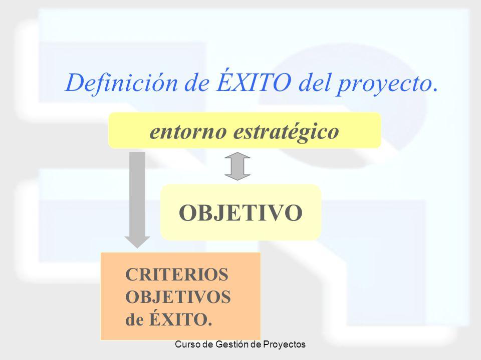 Curso de Gestión de Proyectos Definición de ÉXITO del proyecto. OBJETIVO entorno estratégico CRITERIOS OBJETIVOS de ÉXITO.