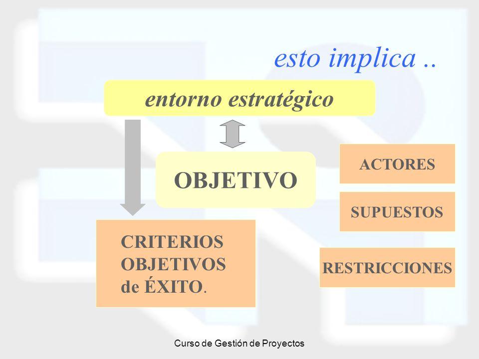 Curso de Gestión de Proyectos esto implica.. OBJETIVO entorno estratégico CRITERIOS OBJETIVOS de ÉXITO. SUPUESTOS RESTRICCIONES ACTORES