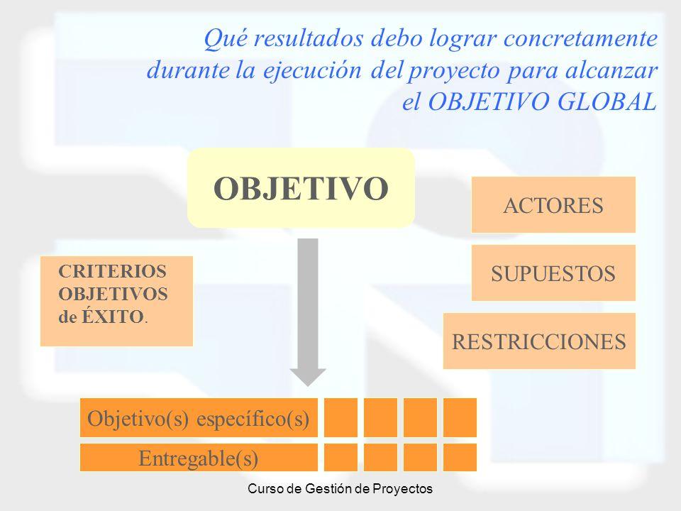 Curso de Gestión de Proyectos Qué resultados debo lograr concretamente durante la ejecución del proyecto para alcanzar el OBJETIVO GLOBAL OBJETIVO CRI