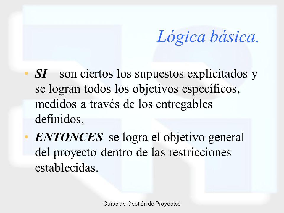 Curso de Gestión de Proyectos Lógica básica. SI son ciertos los supuestos explicitados y se logran todos los objetivos específicos, medidos a través d