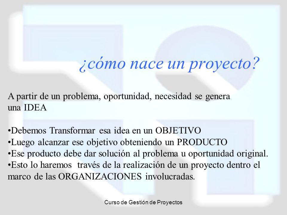 Curso de Gestión de Proyectos ¿cómo nace un proyecto? A partir de un problema, oportunidad, necesidad se genera una IDEA Debemos Transformar esa idea