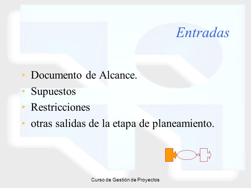 Curso de Gestión de Proyectos Entradas Documento de Alcance. Supuestos Restricciones otras salidas de la etapa de planeamiento.