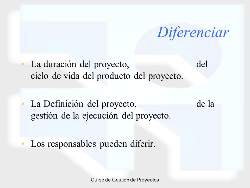 Curso de Gestión de Proyectos Diferenciar La duración del proyecto, del ciclo de vida del producto del proyecto. La Definición del proyecto, de la ges