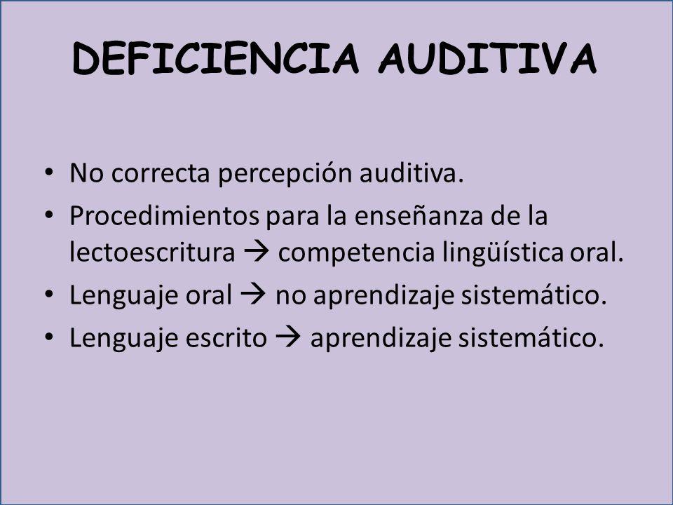 DEFICIENCIA AUDITIVA No correcta percepción auditiva.