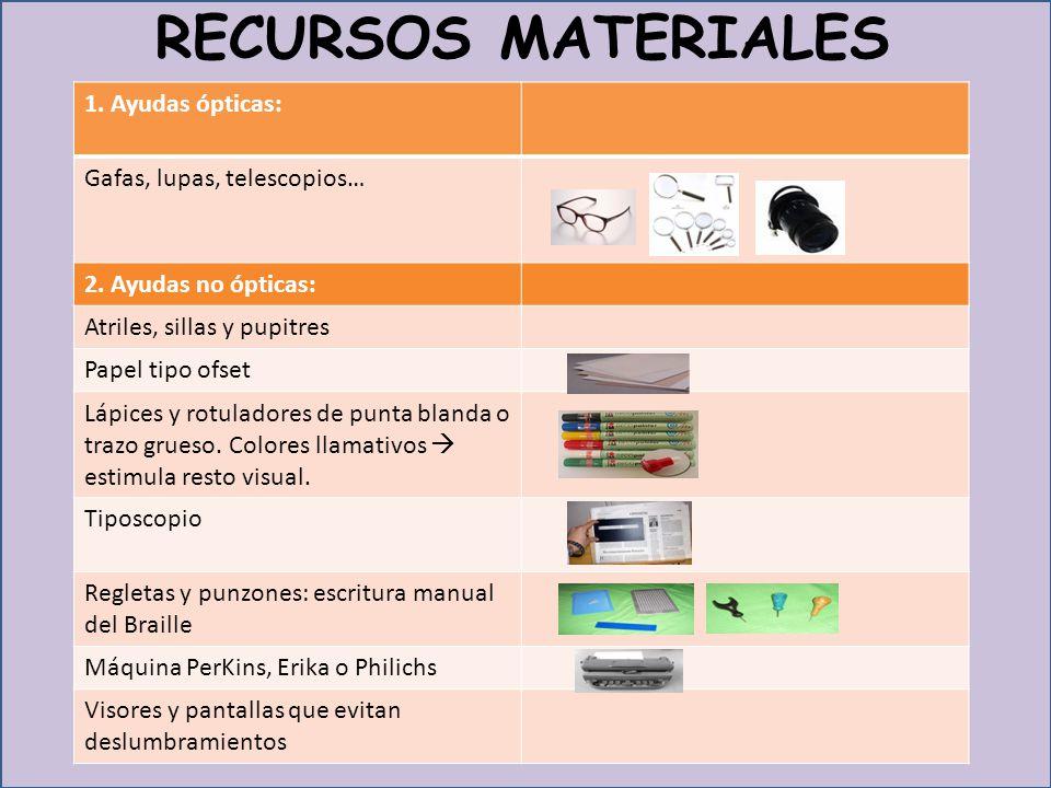 RECURSOS MATERIALES 1.Ayudas ópticas: Gafas, lupas, telescopios… 2.