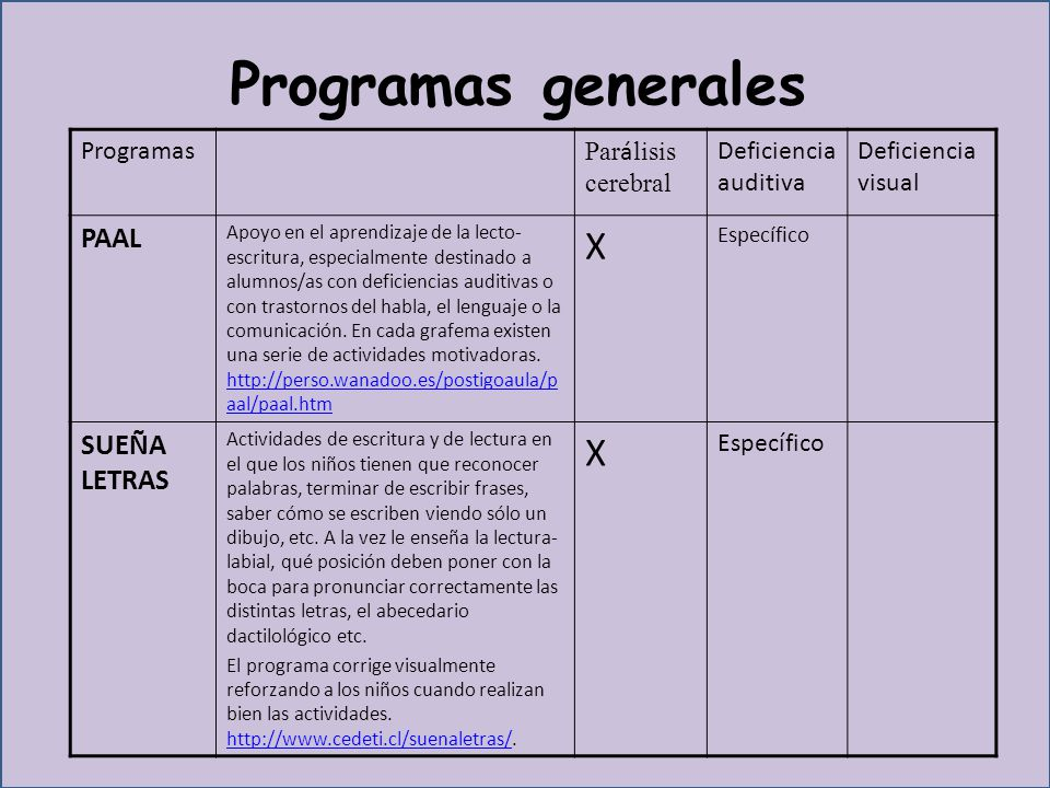 Programas generales Programas Par á lisis cerebral Deficiencia auditiva Deficiencia visual PAAL Apoyo en el aprendizaje de la lecto- escritura, especialmente destinado a alumnos/as con deficiencias auditivas o con trastornos del habla, el lenguaje o la comunicación.