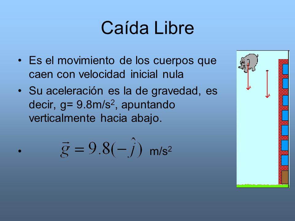 Caída Libre Es el movimiento de los cuerpos que caen con velocidad inicial nula Su aceleración es la de gravedad, es decir, g= 9.8m/s 2, apuntando ver