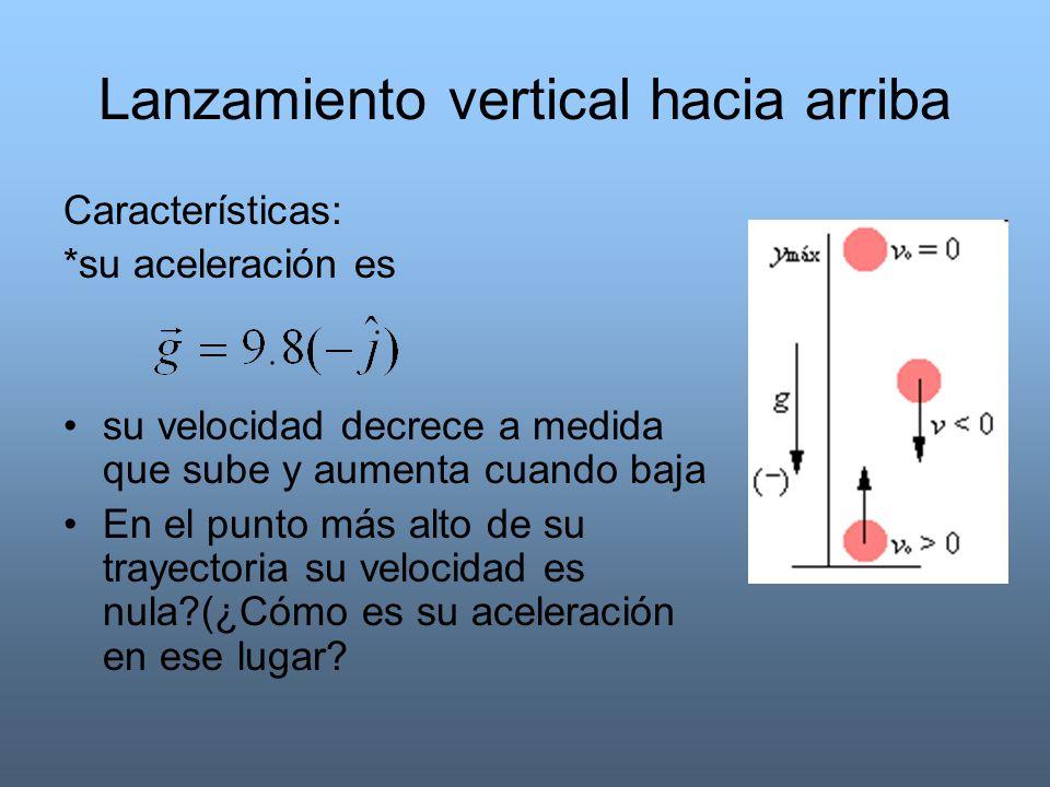Lanzamiento vertical hacia arriba Características: *su aceleración es su velocidad decrece a medida que sube y aumenta cuando baja En el punto más alt