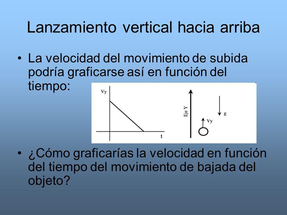 Lanzamiento vertical hacia arriba La velocidad del movimiento de subida podría graficarse así en función del tiempo: ¿Cómo graficarías la velocidad en
