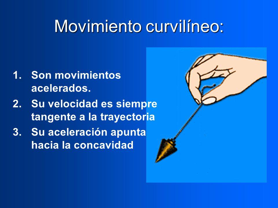 Movimiento curvilíneo: 1.Son movimientos acelerados. 2.Su velocidad es siempre tangente a la trayectoria 3.Su aceleración apunta hacia la concavidad