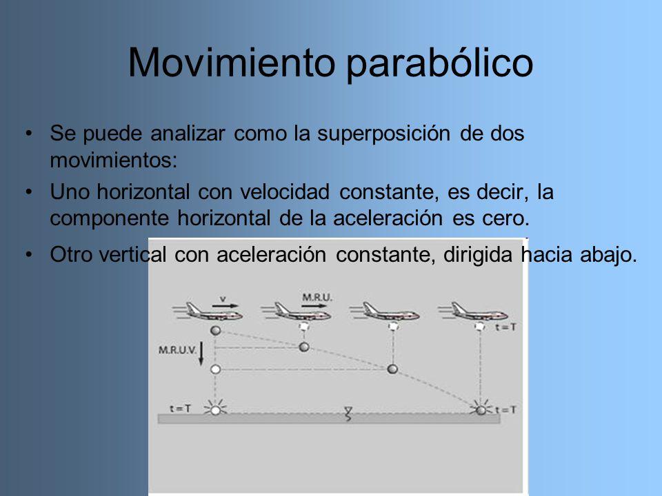 Movimiento parabólico Se puede analizar como la superposición de dos movimientos: Uno horizontal con velocidad constante, es decir, la componente hori
